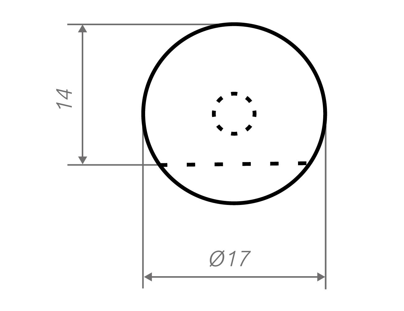 Grafik ov17